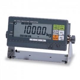 Indicator – 4406 Series